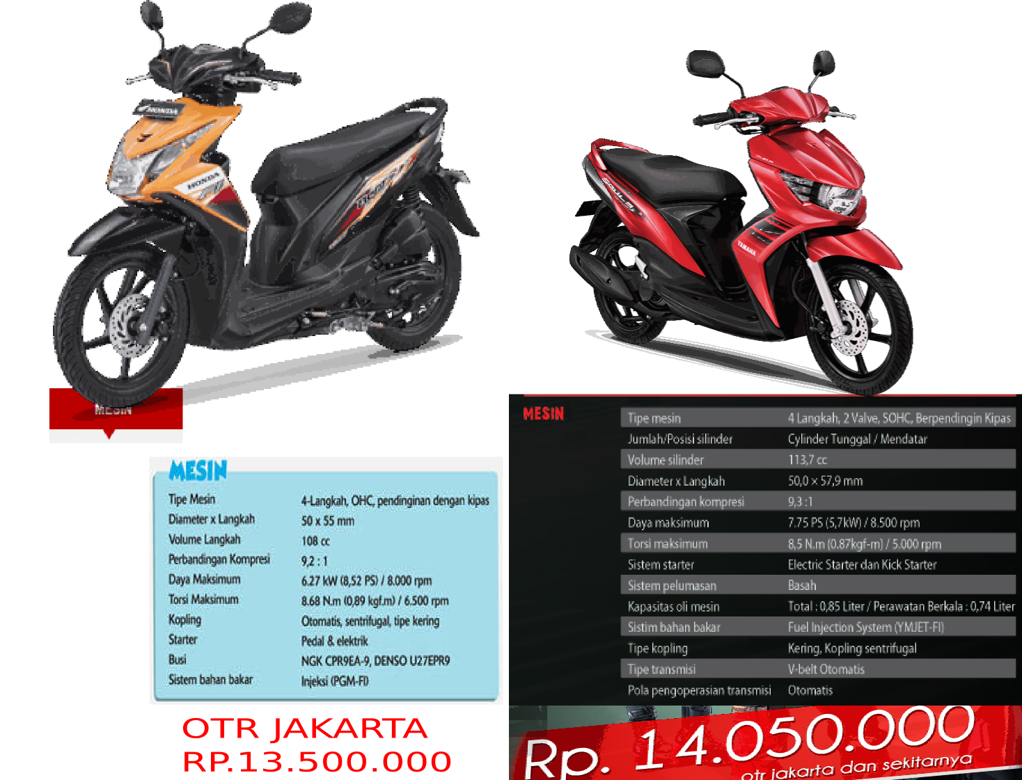Yamaha Mio Soul Gt Streetfighter Custom Specifications Review