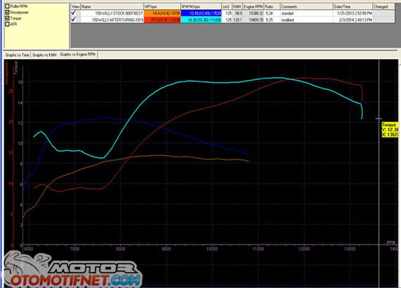 modifikasi-CB150R-Astra-Motor-Racing-5