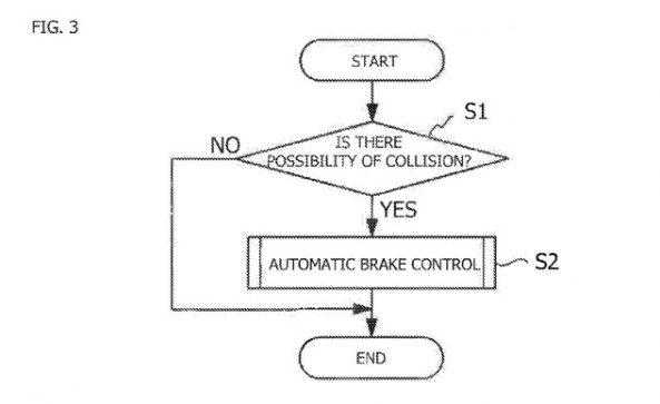 020917-honda-automatic-braking-patent-flowchart-1-633x388